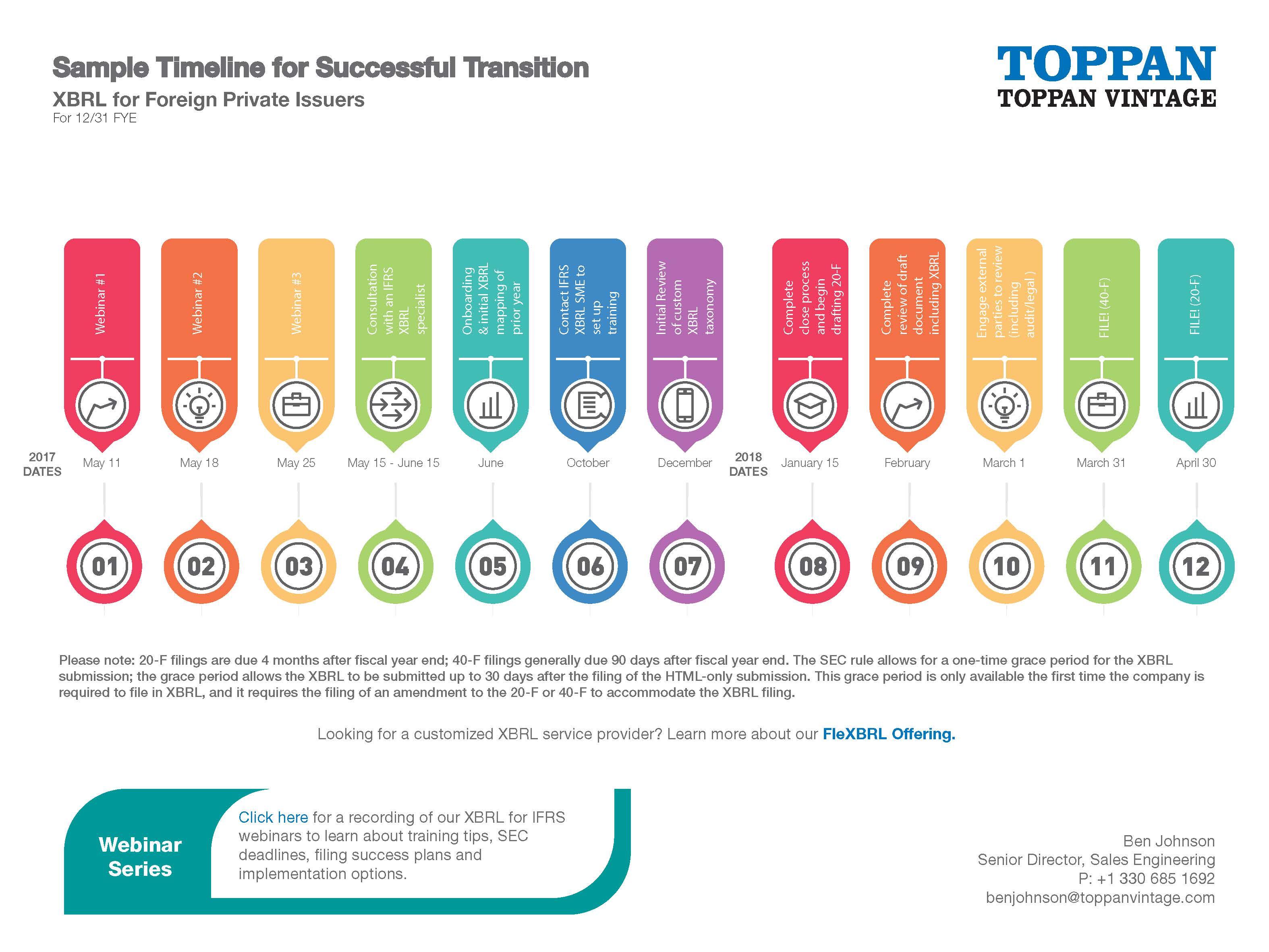 IFRS_XBRL_Timeline_finaltoppanvintage.jpg
